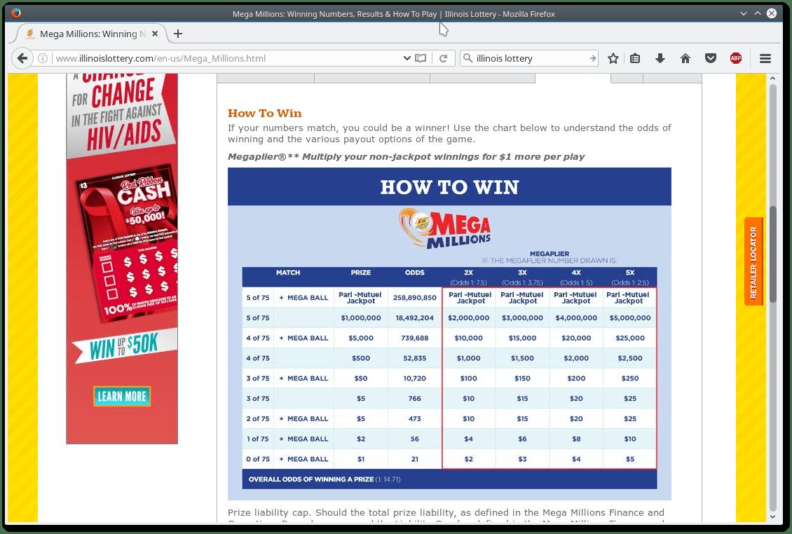 Mega prize odds