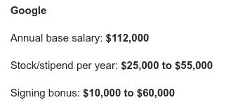 google starting salary